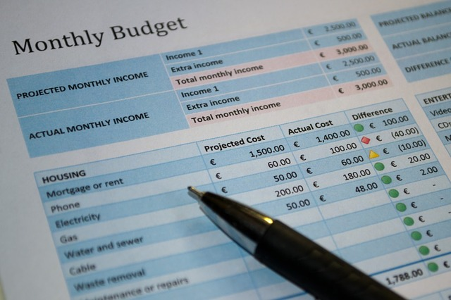 Clarity Practice #2 – Create a Spending Plan a.k.a Budget